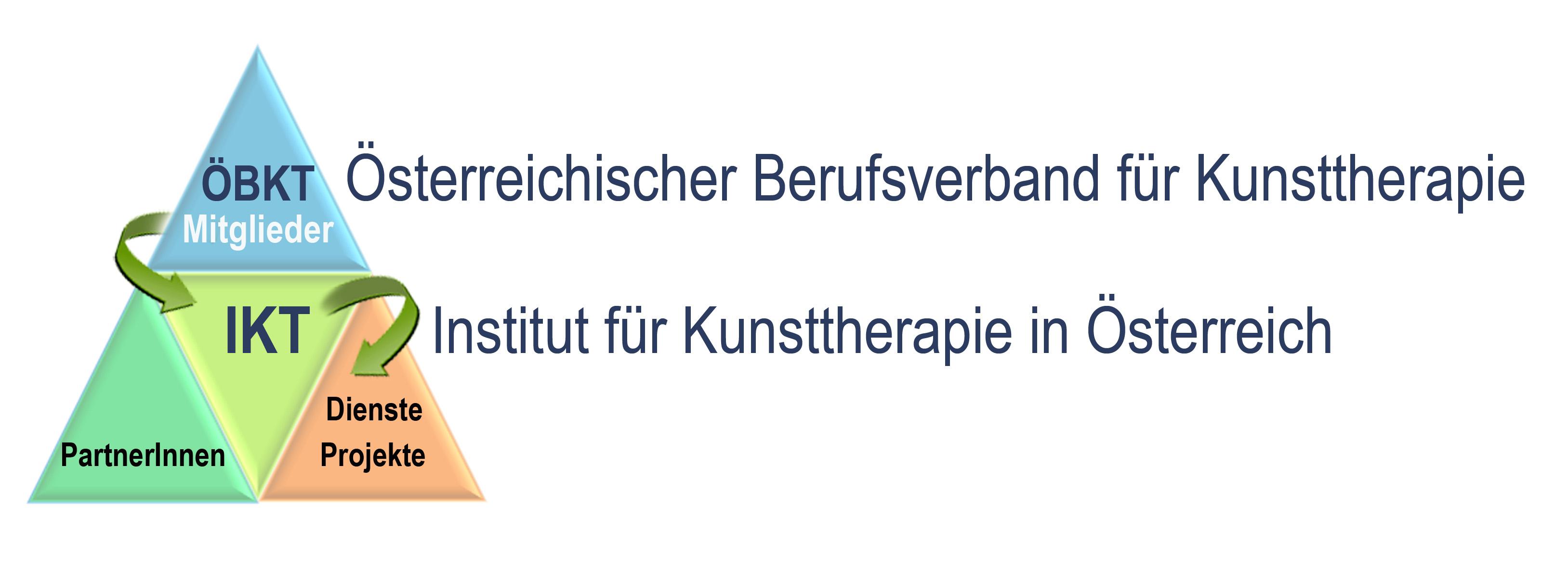 https://www.ikt.or.at/wp-content/uploads/2015/03/Verein.jpg